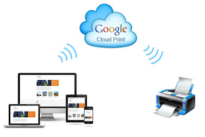 Add a Printer to your Android Device, iPhone, iPad, iPod Touch