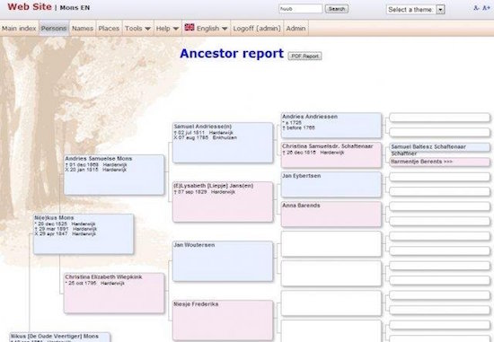 HuMo-gen-ancestor-report