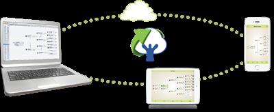 TreeView_diagram