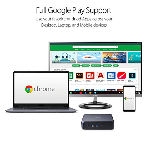Using a Chromebox as My Primary Day-to-day Computer